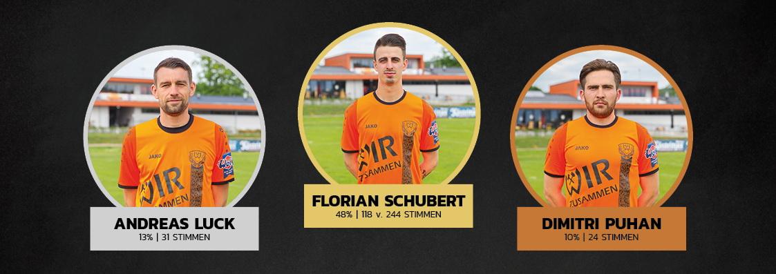 PODCAST-Hörer wählen Florian Schubert zum Spieler der Saison 2017/18